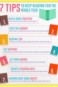 Kumon Blog Infographic 2