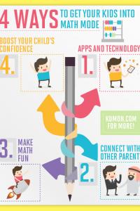 Kumon Blog Infographic 1